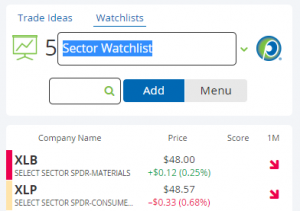 Watchlist Name